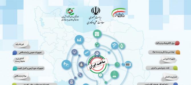 نحوه حمایت از محصولات در ششمین نمایشگاه تجهیزات و مواد آزمایشگاهی ساخت ایران